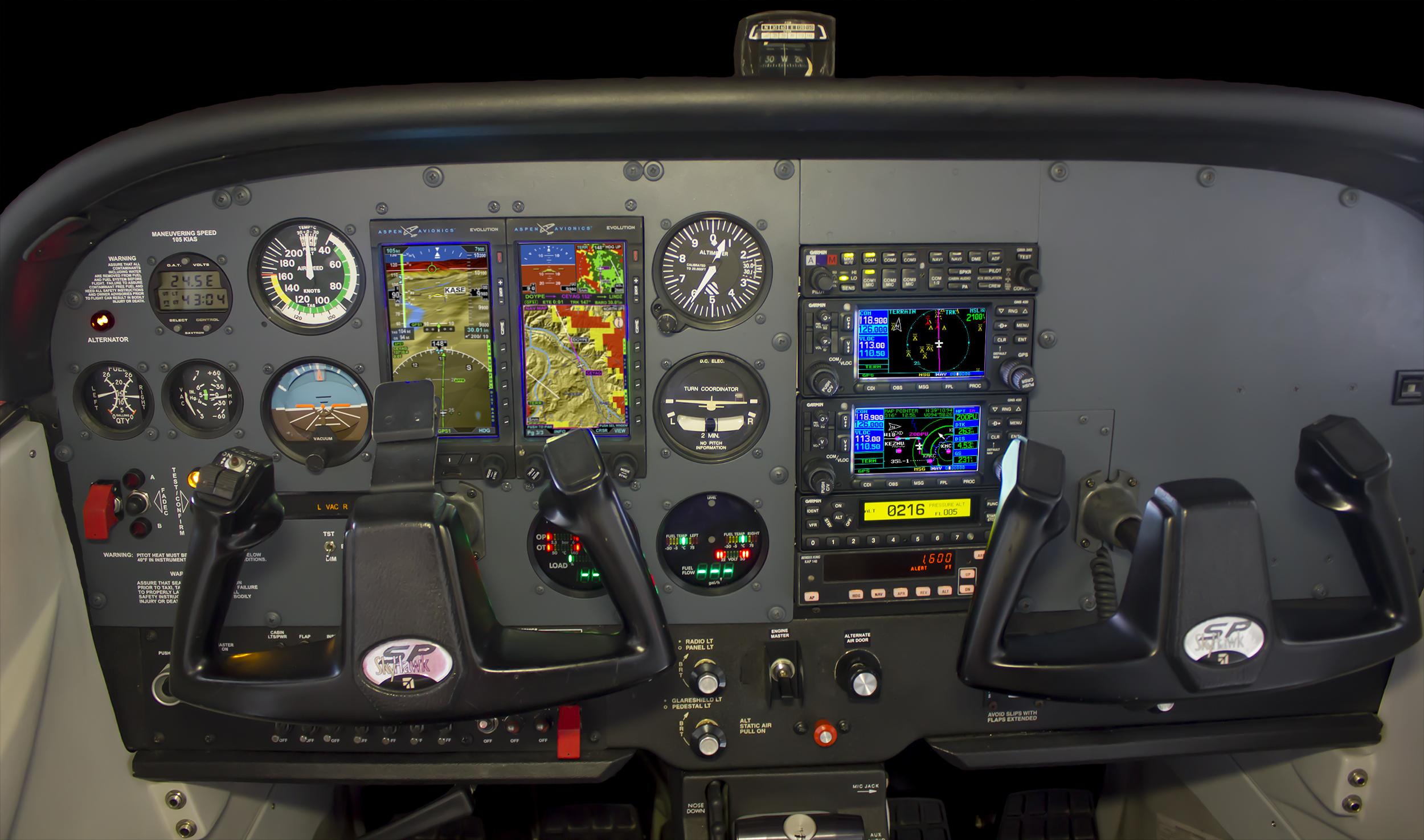 RedHawk Panel