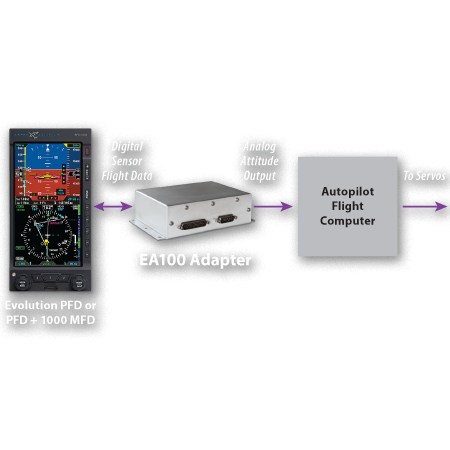 EA100 Adapter for Autopilots